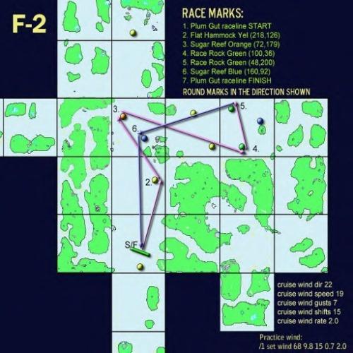 F2_vs_3